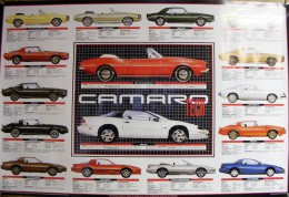 1967 - 1993 Camaro Tech - Data Poster